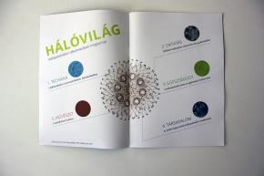 Editorial design, Network Theory Magazine