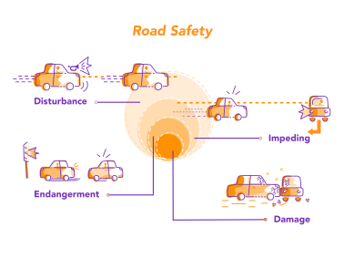 Road Safety – Infographics, 2019